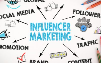 Worth up to $15-billion by 2022 – why influencer marketing is still effective
